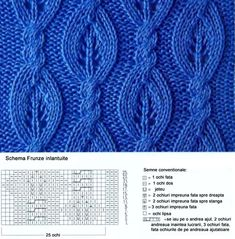 Knitted cable stitch pattern