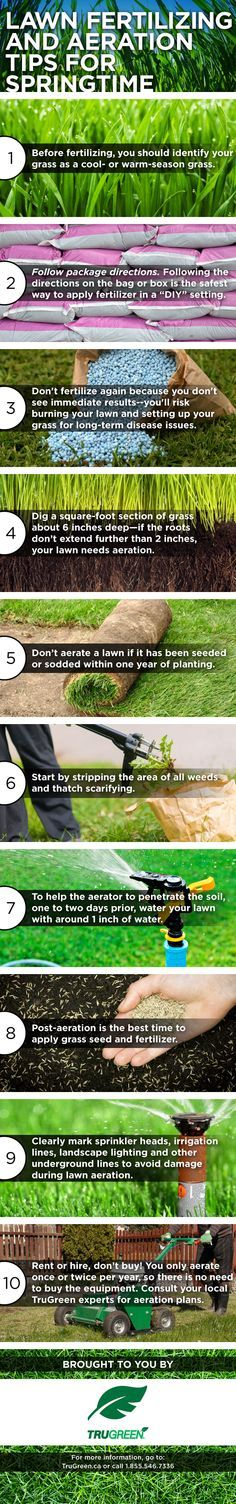 Lawn Fertilizing and