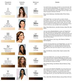 10 Pick The Best Colors For Your Skintone Ideas Skin Tones Beauty Skin Tone Hair Color