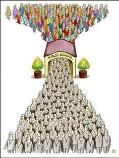 #sociology #socialization #conformity #education