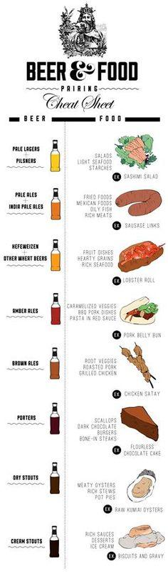 beer pairing guide