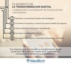 Valuetech Chile (@ValuetechChile)   Twitter Types Of Innovation, Pms, Chile, Twitter, Chili