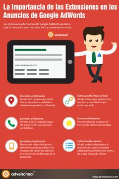 La Importancia de las Extensiones en los Anuncios de Google AdWords