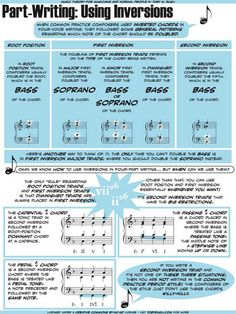 Post with 2889 votes and 76467 views. Shared by GreetingsTraveler. Music Theory for Musicians (and Normal People) - 53 Genius Graphics by Toby Rush Music Theory Lessons, Music Theory Worksheets, Piano Lessons, Music Chords, Piano Music, Guitar Chords, Sheet Music, Singing Exercises, Music Writing