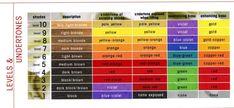 aveda hair color chart hair color wheel aveda hair color system full spectrum hair color chart