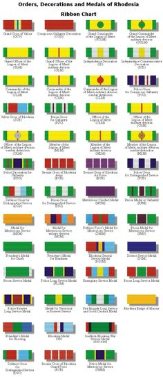 military service ribbons | THE HISTORY OF RHODESIAN HONOURS AND AWARDS, The…