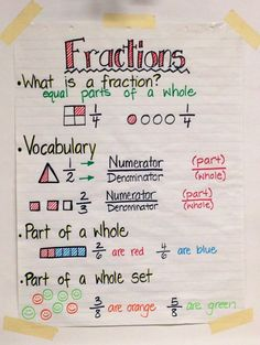 fractions...