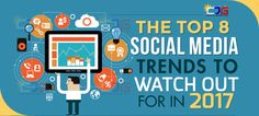 8 Social Media Trends That Will Affect Your Marketing Strategy in 2017 [Infographic] Digital Marketing Trends, Mobile Marketing, Business Marketing, Internet Marketing, Social Media Marketing, Content Marketing, Social Media Trends, Social Media Landscape, Social Media Advantages