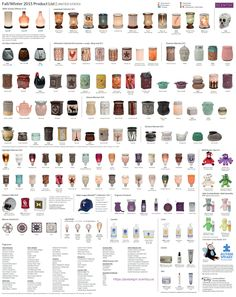 Scentsy 2015 Fall/ Winter Product Sheet. Get all your products from me September 1 at https://cam.scentsy.us