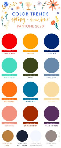 Spring Summer 2020 Pantone Colors Trends – Erika Firm . Pantone Spring 2020 Pantone Summer 2020 Color combos with four colors Pantone Spring Summer 2020 Color Trends report. Flame Scarlet, Saffron, Classic Blue, Biscay Green, Chive, Faded Denim, Orange Peel, Mosaic Blue, Sunlight, Coral Pink, Cinnamon Stick, Grape Compote. Color combos by Erika Firm. #colortrends2020 #spring2020 #summer2020 #pantonecolortrends2020