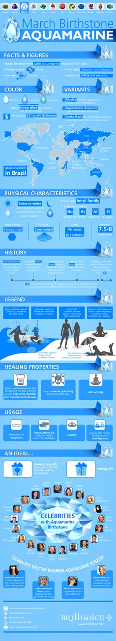 Aquamarine - Birthstone of March | Infograph #jewelry #aquamarine #marchbirthdays