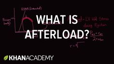 What is afterload?   Circulatory system physiology   NCLEX-RN   Khan Aca...