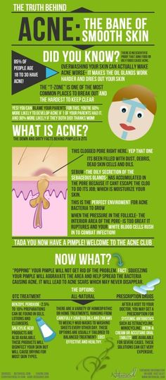Skincare : The Truth Behind Acne ...What is Acne?.. Acne Treatment Options ...