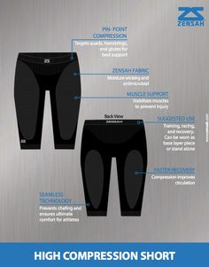 High Compression Shorts | Muscle Support | Faster Recovery