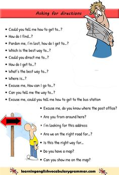 How to ask and give directions in English. Giving directions vocabulary phrases and sentences Phrases And Sentences, English Sentences, English Phrases, English Words, English Grammar, Teach English To Kids, Learn English Speaking, English Language Learning, Teaching English