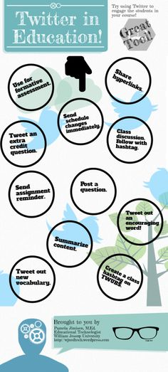 Twitter - using Twitter in the classroom great infographic!