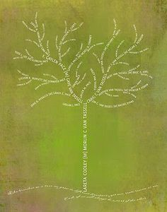 A neat family tree project- or could even be done as a confirmation project, with Scripture verses that are important to them.