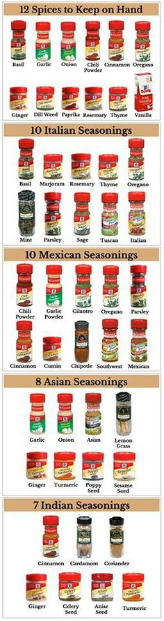 I use varieties of seasonings in my food: makes any dish more exciting. If  I only had just one in my cupboard though, hands-down it'd be Mrs. Dash! (original)