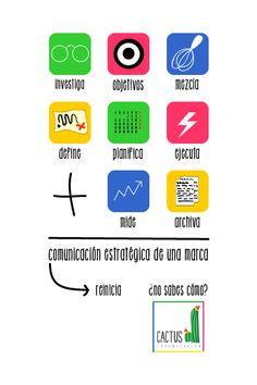 #infografia #comunicación #estrategia