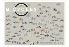 The Evolution of Bicycles