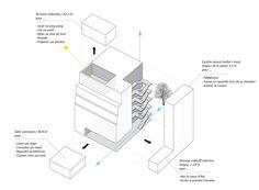 Concept Schemes & Diagrams