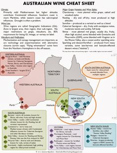 Australia wine regions cheat sheet: Map by Clear Lake Wine Tasting #wine101 #map #Australia