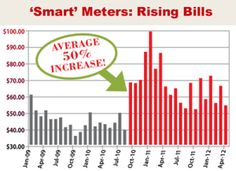 Utility companies around the world have been caught lying to their customers about their smart meter programs. The following will allow you to cut to the truth with your local utility and smart meter company.