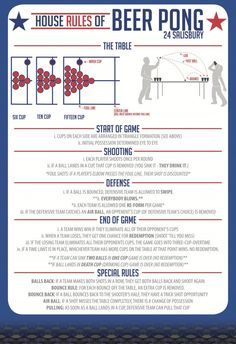 The Rules Of Beer Pong [Infographic]