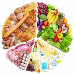 Après des articles bien-être, des articles sport, et des articles lifeStyle ... il fallait qu'on parle de NUTRITION. Alors le grand débat alimentaire, à savoir quoi manger ???? :) Gluten / Pas Glut...
