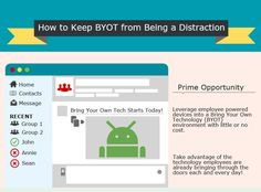 Here are 5 Reasons to turn your company into a BYOT Metropolis. | @BenLopezTech