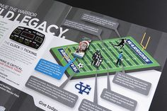 Valley Christian Schools Fundraising Campaign – Football Field Artificial Turf Resurfacing Brochure. #VCS #ValleyChristianSchools #footballturffundraiser #fundraiserinfographic