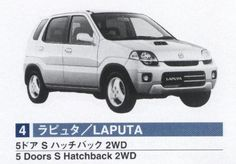 TIL that Mitsubishi released a car called the pajero. The car had to be recalled and the name changed in South America because pajero translates to wanker. Car Names Funny, Spanish Speaking Countries, Mitsubishi Pajero, How To Speak Spanish, Car Humor, Marketing, South America, Buy Stuff, Van