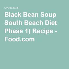 Keto Diet plan – Best Way for weight loss Vegan Keto Diet, Paleo, Vegan Life, Black Bean Soup, Black Beans, Portobello, South Beach Phase 1, Zucchini, What Is Ketogenic