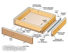 ❧ The drawer, cradle and slides form a complete unit that's simple to build and easy to install under a cabinet.