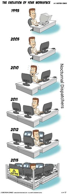 A dispatchers evolution.