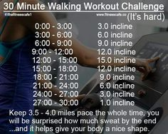 to run, try this walking workout.Don't like to run, try this walking workout. Treadmill Walking Workout, Treadmill Workouts, Walking Exercise, At Home Workouts, Walking Workouts, Extreme Workouts, Elliptical Exercises, Cardio Hiit, Oblique Workout