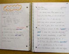 Grammar Journals. 1 skill per week, applied in actual student journal entries.
