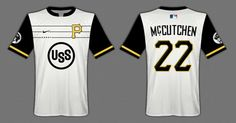3ab354876 NL Central jerseys reimagined as soccer uni s