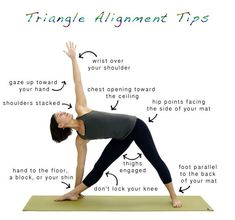 Triangle is a complicated yoga pose. This infographic breaks down the important alignment points.