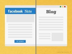 Arriva Facebook Notes. Il blogging veste social o il social veste blogging?