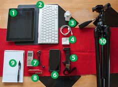 Smartphone, Gadgets, Twitter, Bag, Gadget, Bags
