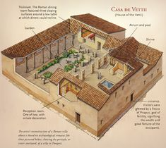 Architectural layout of the Roman villa, House of the Vettii, Pompeii Ancient Roman Houses, Ancient Rome, Ancient Greece, Ancient History, Roman Architecture, Historical Architecture, Ancient Architecture, Sustainable Architecture, Landscape Architecture