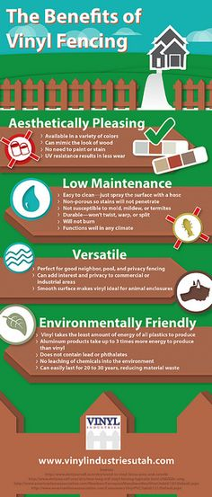The Benefits of Vinyl Fencing by InfographixMIX, via Flickr