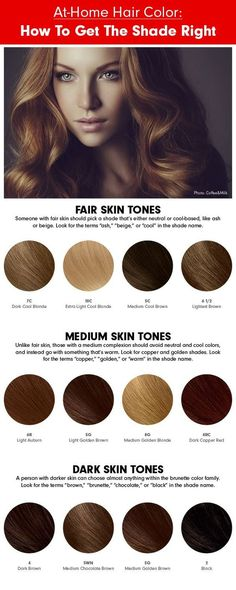 At-Home Hair Color: How To Get The Shade Right. I'm thinking about Dark Copper Red...: