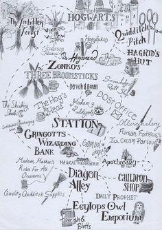 Harry Potter Map