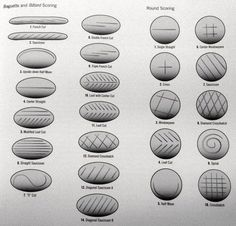 More patterns for scoring different bread. They can be cut in many different ways to create interesting designs when baked. I could use these patterns in my work.