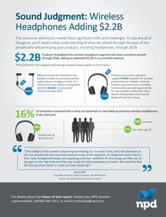 You'll need a clear understanding of what lies ahead through the eyes of the people who will be buying your products, including headphones. Wireless Headphones, Consumer Electronics, Infographic, Challenges, Ads, Marketing, Wireless Earbuds, Information Design, Electronics