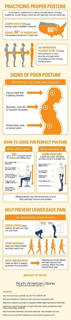 Practicing Proper Posture Infographic - Poor posture not only affects the way you look, it can lead to harmful health problems such as headaches, tension, soreness, insomnia and even neck and back pain. Then, straighten up your back with this how-to guide for perfect posture and best practices to prevent lower back pain - If you like this pin, repin it and follow our boards :-) #FastSimpleFitness - www.facebook.com/FastSimpleFitness by candy