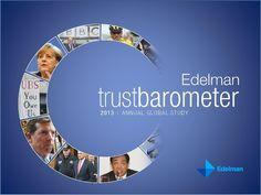 Slideshare: 2013 Edelman Trust Barometer.