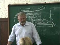 В Г Жданов Восстановление зрения 2 часть - YouTube